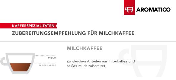 Zubereitungsempfehlung dargestellt anhand einer Milchkaffeetasse zur Hälfte mit Filterkaffee und zur Hälfte mit Milch gefüllt