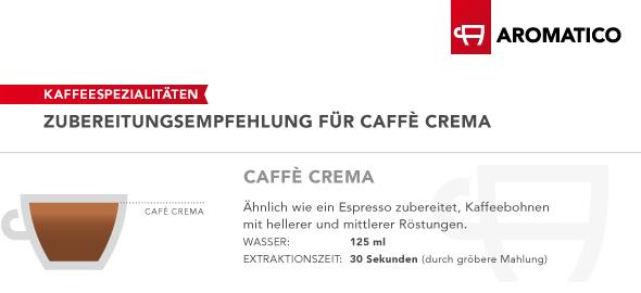 Zubereitungsempfehlung dargestellt anhand einer Tasse gefüllt mit 125 ml Caffè Crema
